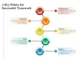 5 Key Points For Successful Teamwork