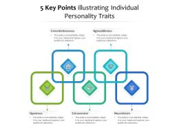 5 Key Points Illustrating Individual Personality Traits