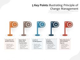 5 Key Points Illustrating Principle Of Change Management