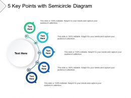5 Key Points With Semicircle Diagram
