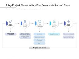 5 Key Project Phases Initiate Plan Execute Monitor And Close