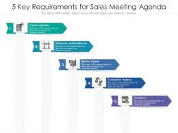 5 Key Requirements For Sales Meeting Agenda
