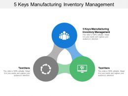 5 Keys Manufacturing Inventory Management Ppt Powerpoint Presentation Professional Graphics Cpb