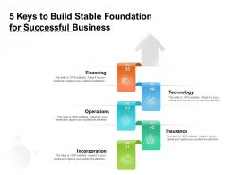 5 Keys To Build Stable Foundation For Successful Business