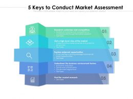 5 Keys To Conduct Market Assessment