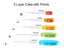 5 Layer Cake With Points