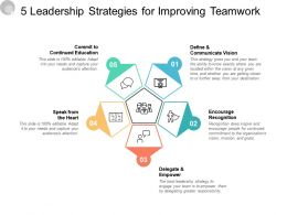 5 Leadership Strategies For Improving Teamwork