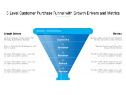 5 Level Customer Purchase Funnel With Growth Drivers And Metrics