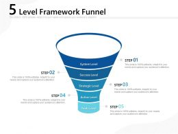5 Level Framework Funnel