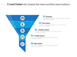 5 Level Funnel With Unaware Pain Aware And Most Aware Audience