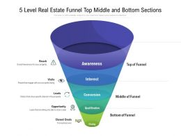 5 Level Real Estate Funnel Top Middle And Bottom Sections