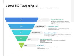 5 Level SEO Tracking Funnel