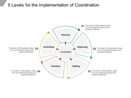 5 Levels For The Implementation Of Coordination