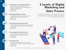 5 Levels Of Digital Marketing And Sales Process