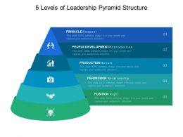 5 Levels Of Leadership Pyramid Structure
