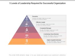 5 Levels Of Leadership Required For Successful Organization