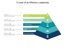 5 Levels Of Leadership With Effective Leadership