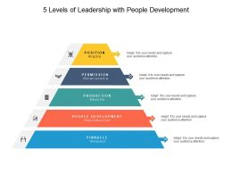 5 Levels Of Leadership With People Development
