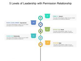 5 Levels Of Leadership With Permission Relationship