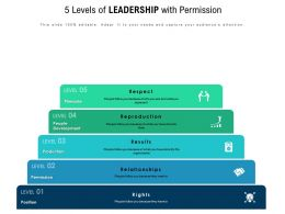 5 Levels Of Leadership With Permission