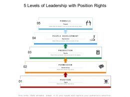 5 Levels Of Leadership With Position Rights