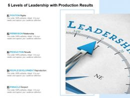 5 Levels Of Leadership With Production Results