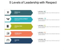5 Levels Of Leadership With Respect