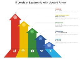 5 Levels Of Leadership With Upward Arrow