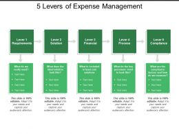 5 Levers Of Expense Management