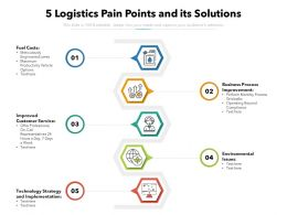 5 Logistics Pain Points And Its Solutions