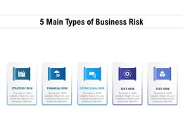 5 Main Types Of Business Risk