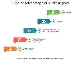 5 Major Advantages Of Audit Report