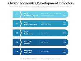 5 Major Economics Development Indicators