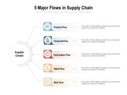 5 Major Flows In Supply Chain