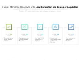 5 Major Marketing Objectives With Lead Generation And Customer Acquisition