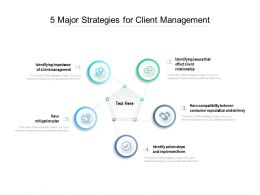5 Major Strategies For Client Management