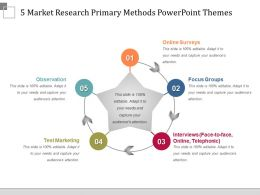 5 Market Research Primary Methods Powerpoint Themes