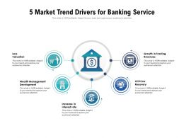 5 Market Trend Drivers For Banking Service