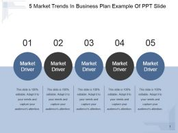 5 Market Trends In Business Plan Example Of Ppt Slide