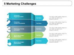 5 Marketing Challenges