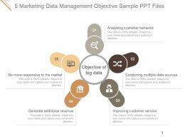 5 Marketing Data Management Objective Sample Ppt Files