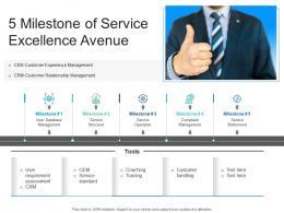 5 Milestone Of Service Excellence Avenue