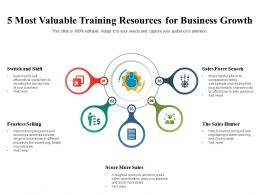 5 Most Valuable Training Resources For Business Growth
