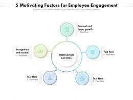 5 Motivating Factors For Employee Engagement