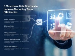 5 Must Have Data Sources To Improve Marketing Team Efficiencies