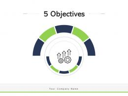 5 Objectives Current Workforce Future Policies Increase Sales