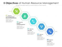 5 Objectives Of Human Resource Management