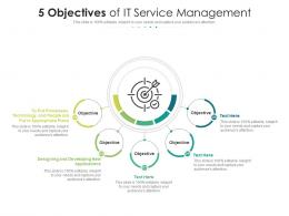 5 Objectives Of IT Service Management