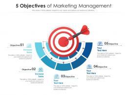 5 Objectives Of Marketing Management