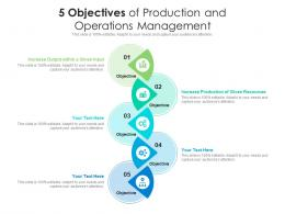 5 Objectives Of Production And Operations Management